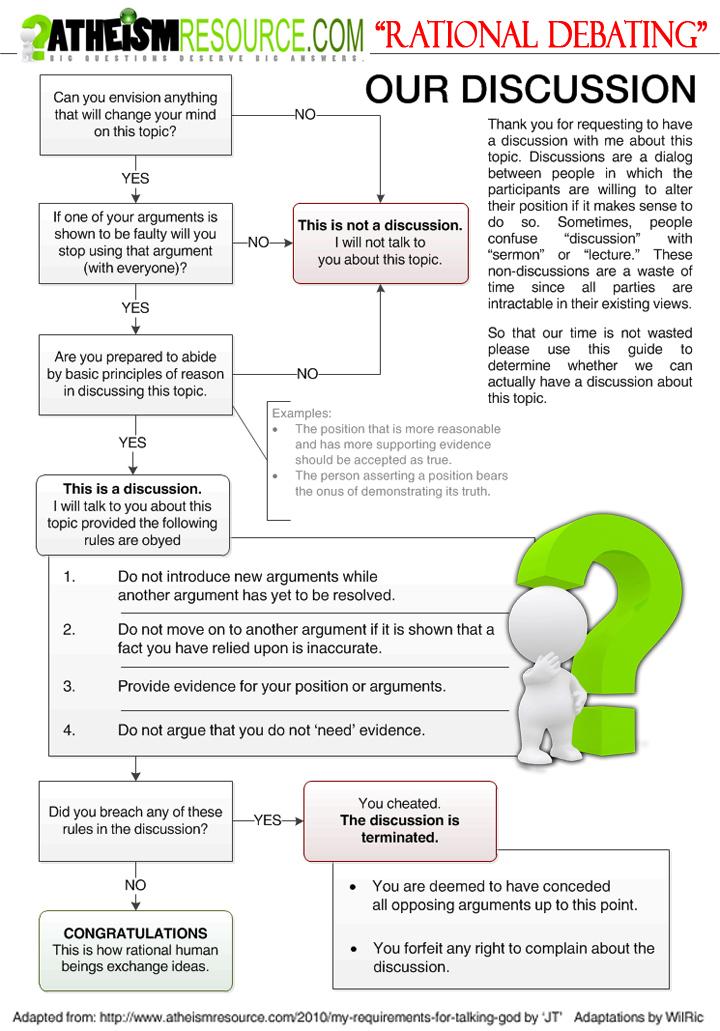 Debate-Flow-Chart1